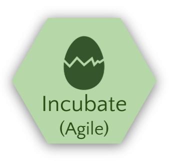 Incubate (agile)