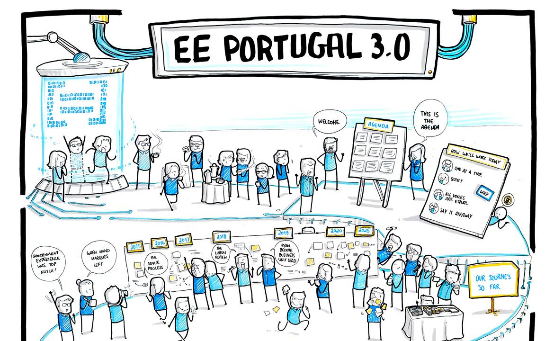 Portugal_Update (1)